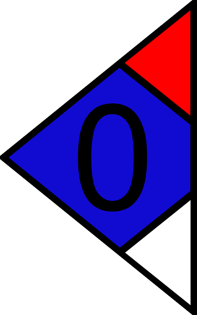 number, 0, triangle, blue, red, white