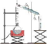 fractional distillation, chemistry, column distillation
