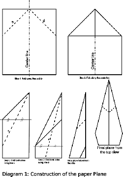diagram, paper, airplane, plane, diagrams, toy, project
