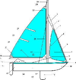 diagram, sailing, points, sailboat, illustration, boat