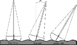 sailing, transportation, boating, heel, boat, transport